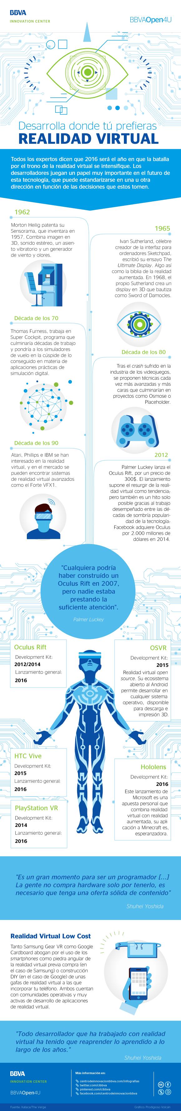 Infografía: desarrolla donde tú prefieras realidad virtual