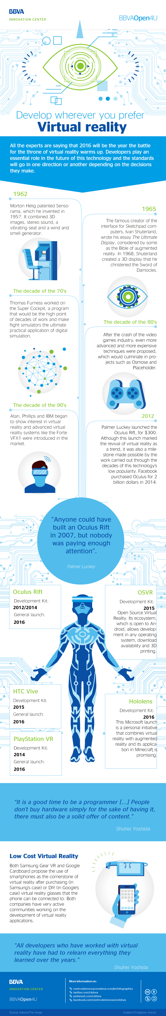 Infographic: Develop wherever you prefer: virtual reality