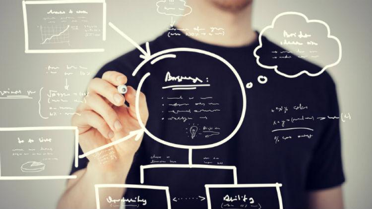 Lean UX: qué es y cómo ayuda a los usuarios