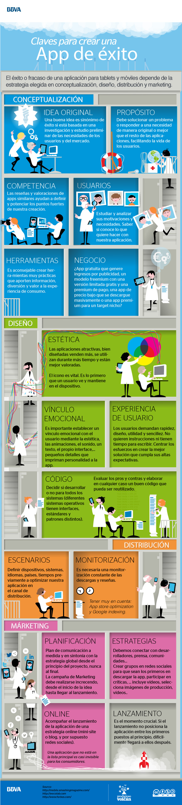 open_innovation_crear-app